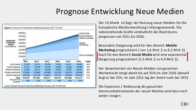 Prognose Entwicklung Neue Medien Der US Markt ist bzgl. der Nutzung neuer Medien für die Europäische Marktentwicklung rich...