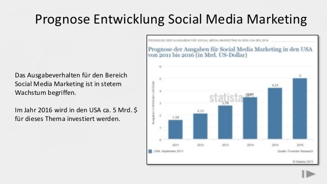 Das Ausgabeverhalten für den Bereich Social Media Marketing ist in stetem Wachstum begriffen. Im Jahr 2016 wird in den USA...