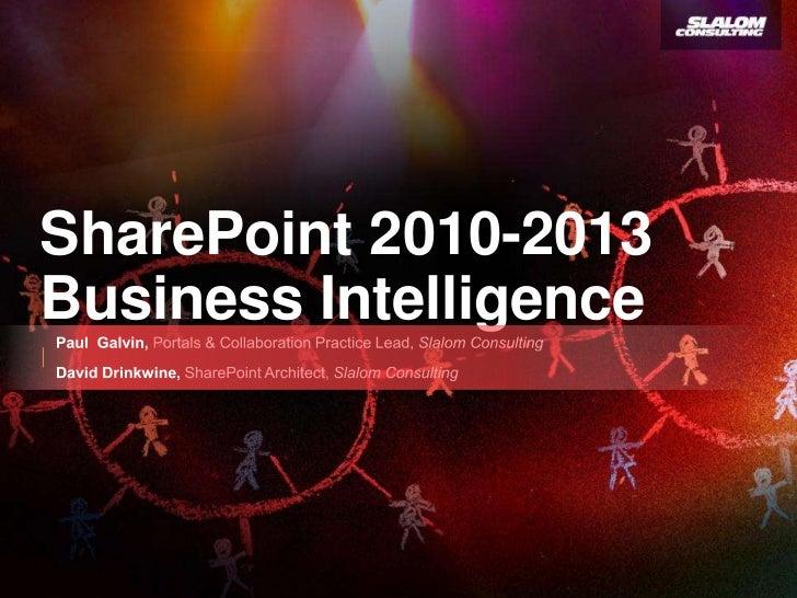 SharePoint 2010-2013Business Intelligence