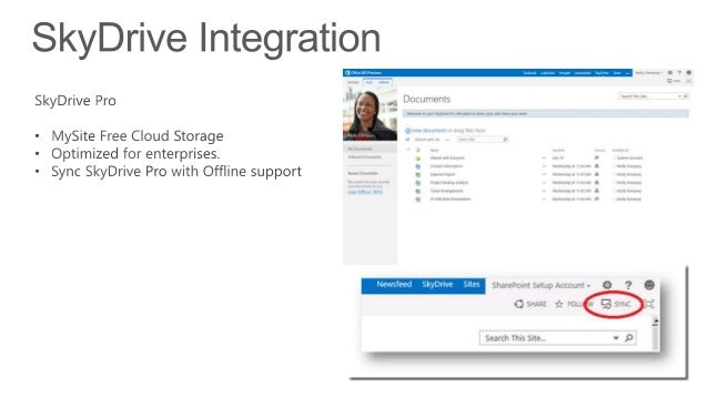 SharePoint 2013 features overview
