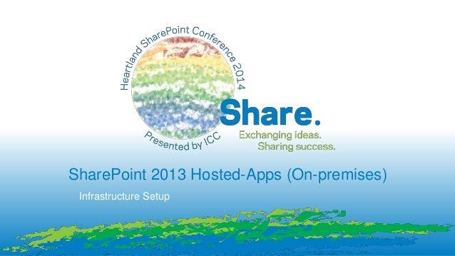 SharePoint 2013 Hosted-Apps (On-premises) Infrastructure Setup ...