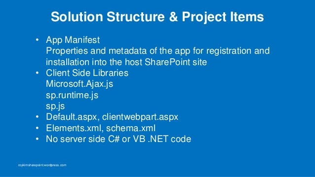 Sharepoint and powerpoint 2010.