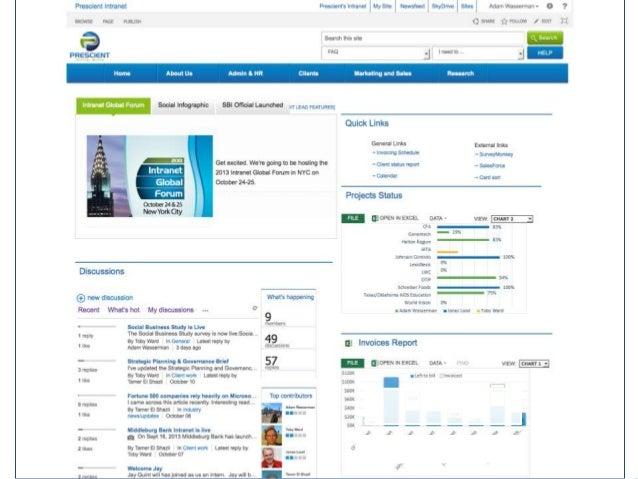 SharePoint 2013 to SharePoint 2015 (webinar) Jan 2015