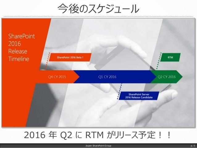今後のスケジュール Japan SharePoint Group p. 5 2016 年 Q2 に RTM がリリース予定!!