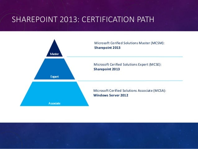 Sharepoint certification 2013