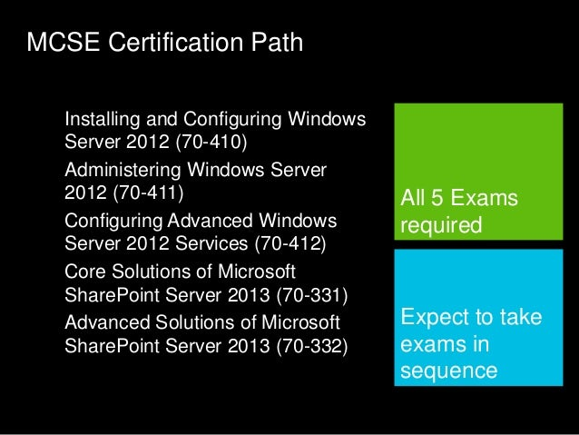 SharePoint 2013 Certification & Exam Review