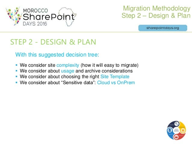 sharepoint days casablanca 2016 migration vers. Black Bedroom Furniture Sets. Home Design Ideas