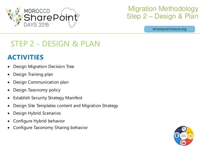 sharepoint days casablanca 2016 migration vers sharepoint 2016 et o. Black Bedroom Furniture Sets. Home Design Ideas