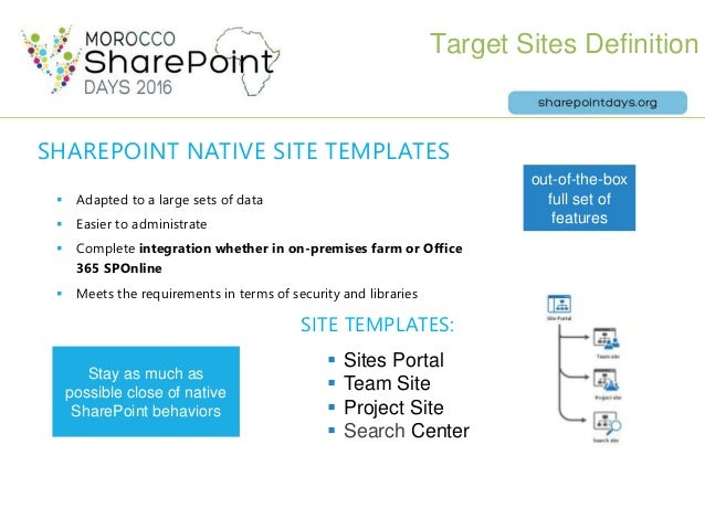 Sharepoint days casablanca 2016 migration vers for Sharepoint requirements template