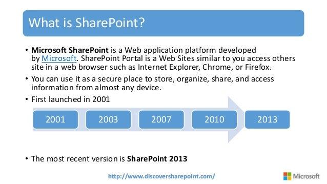 SharePoint Development Workshop