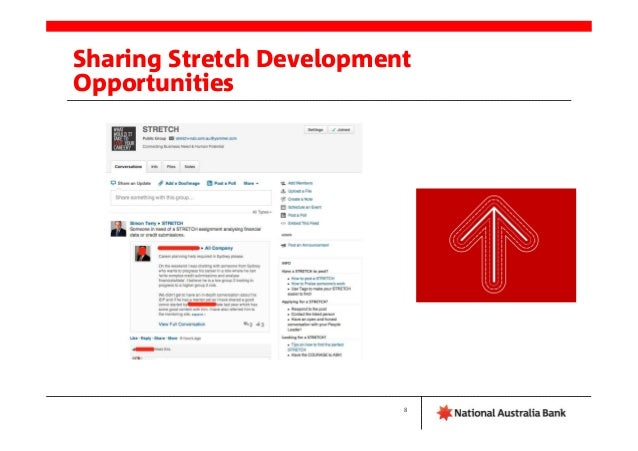 nab case study Nabcomau work inspiration case study: national australia bank as a major  employer and as an organisation with a high corporate social responsibility  profile.