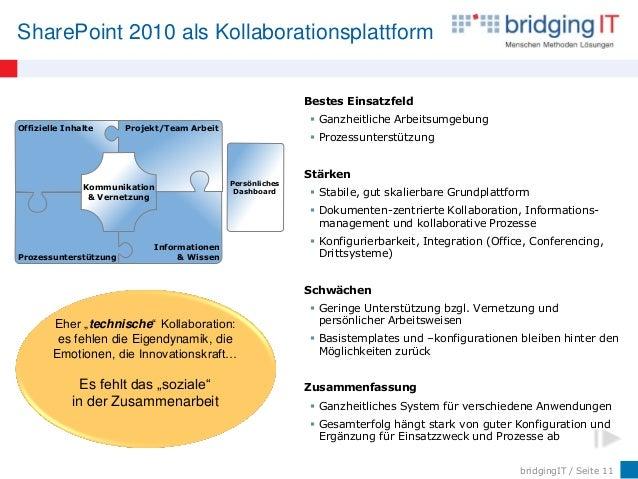 bridgingIT / Seite 11 SharePoint 2010 als Kollaborationsplattform Bestes Einsatzfeld  Ganzheitliche Arbeitsumgebung  Pro...