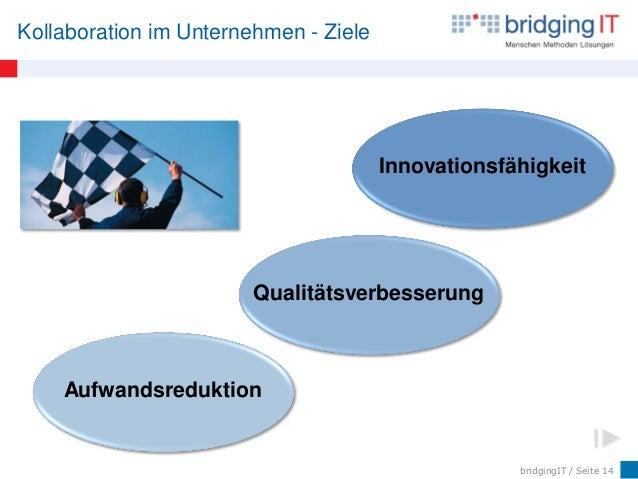 bridgingIT / Seite 14 Kollaboration im Unternehmen - Ziele Aufwandsreduktion Qualitätsverbesserung Innovationsfähigkeit
