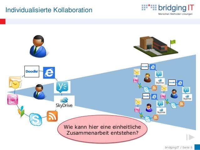 bridgingIT / Seite 6 Individualisierte Kollaboration Wie kann hier eine einheitliche Zusammenarbeit entstehen?