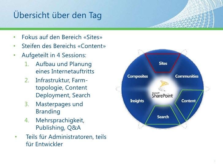 TechTalk - Share point for internet sites part 1 Slide 3