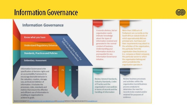 Sharepoint Governance And Compliance