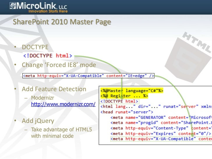 Bringing HTML5 alive in SharePoint