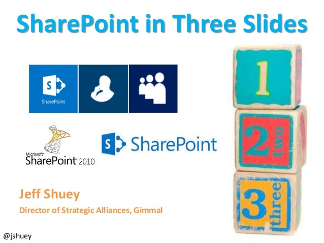 SharePoint in Three Slides  Jeff Shuey Director of Strategic Alliances, Gimmal @jshuey