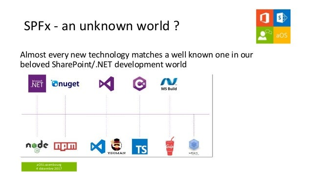 aOS Luxembourg 4 décembre 2017 SPFx - an unknown world ? Almost every new technology matches a well known one in our belov...