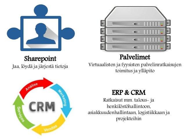 WLF CRM Integration Services Slide 3