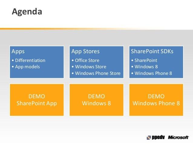 Apps für SharePoint 2013 (Office Store, Windows 8, Windows ...