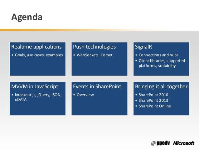 Asynchrone Echtzeitanwendungen für SharePoint mit SignalR und knockout.js Slide 3