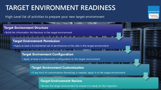 TARGET ENVIRONMENT READINESS High-Level list of activities to prepare your new target environment Target Environment Struc...