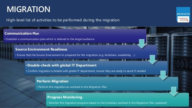 MIGRATION High-level list of activities to be performed during the migration Communication Plan • Establish a communicatio...