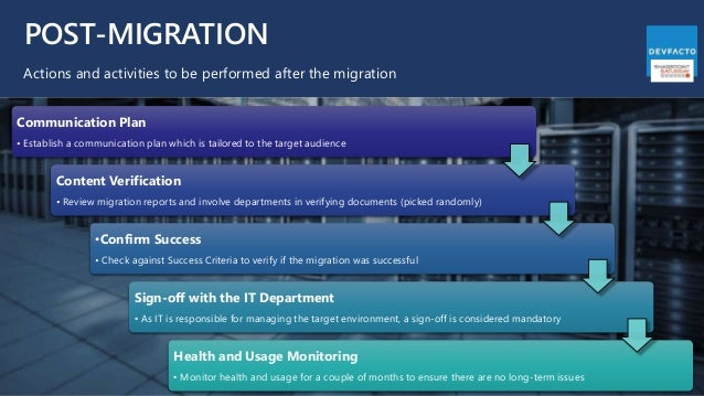 POST-MIGRATION Actions and activities to be performed after the migration Communication Plan • Establish a communication p...
