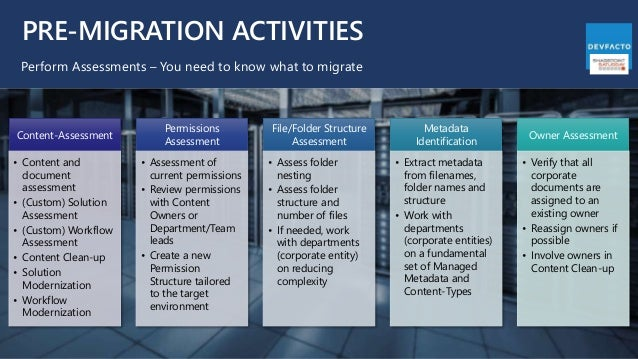 PRE-MIGRATION ACTIVITIES Perform Assessments – You need to know what to migrate Content-Assessment • Content and document ...