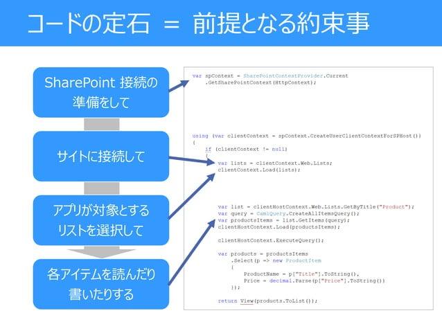 コードの定石 = 前提となる約束事 SharePoint 接続の 準備をして サイトに接続して アプリが対象とする リストを選択して 各アイテムを読んだり 書いたりする