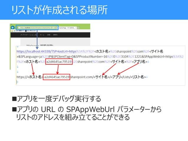 リストが作成される場所 アプリを一度デバッグ実行する アプリの URL の SPAppWebUrl パラメーターから リストのアドレスを組み立てることができる