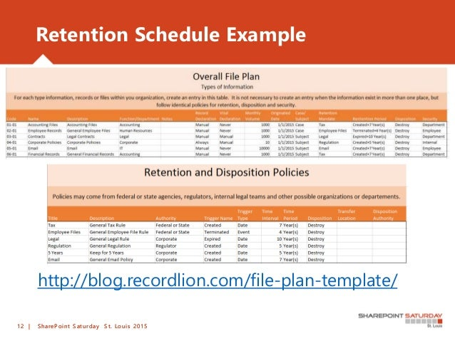 10 needs to succeed with information governance sharepoint for Retention schedule template