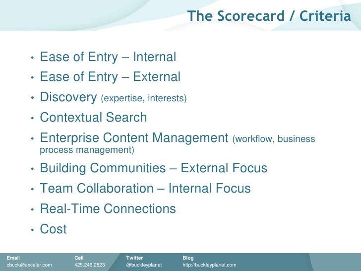 SharePoint's Social Media Scorecard