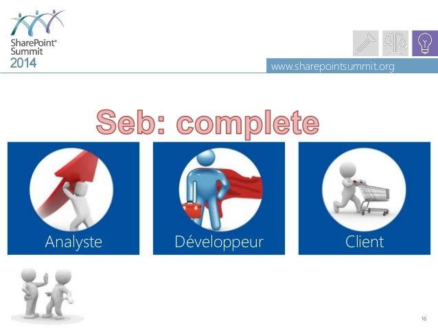 www.sharepointsummit.org 16 Analyste Développeur Client