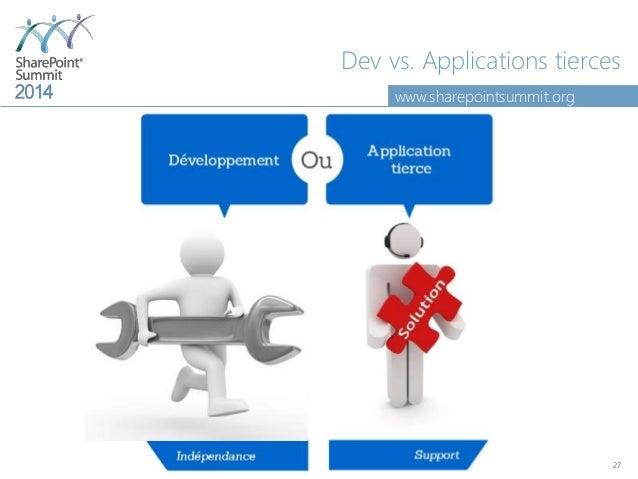 www.sharepointsummit.org Dev vs. Applications tierces 27