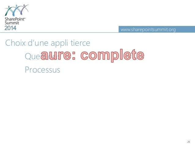 www.sharepointsummit.org Choix d'une appli tierce Questions Processus 28