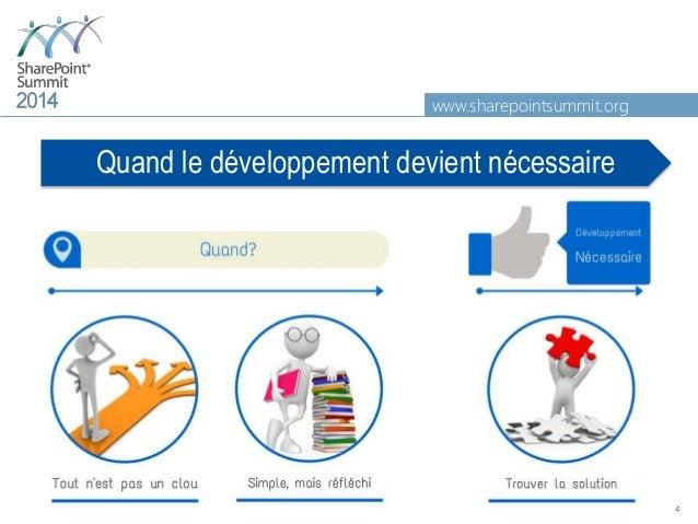 www.sharepointsummit.org 4 Quand le développement devient nécessaire