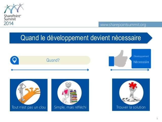 www.sharepointsummit.org 5 Quand le développement devient nécessaire Tout n'est pas un clou Simple, mais réfléchi Trouver ...