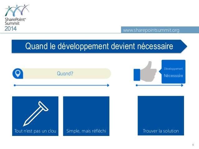 www.sharepointsummit.org 6 Quand le développement devient nécessaire Tout n'est pas un clou Simple, mais réfléchi Trouver ...