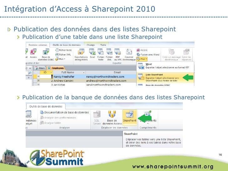 Intégration d'Access à Sharepoint 2010  Publication des données dans des listes Sharepoint    Publication d'une table dans...