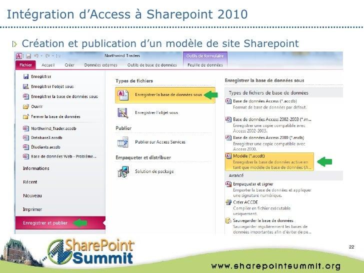 Intégration d'Access à Sharepoint 2010  Création et publication d'un modèle de site Sharepoint                            ...