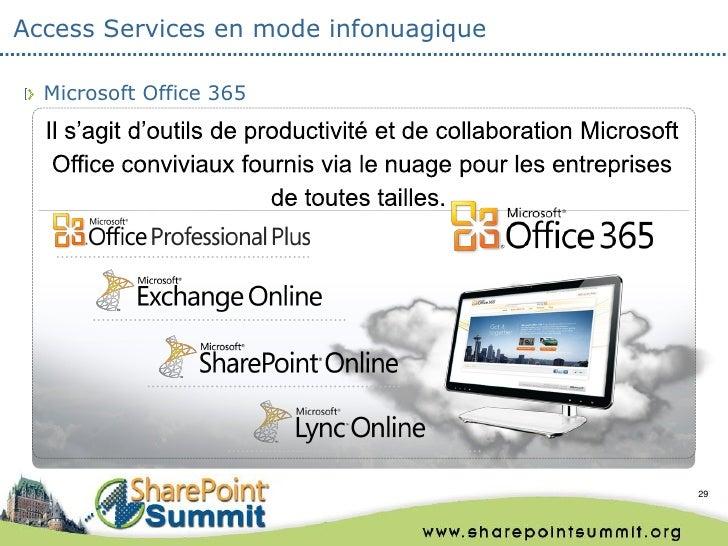 Access Services en mode infonuagique  Microsoft Office 365                                       29