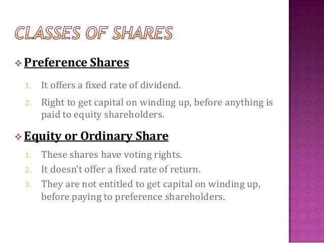 what is equity share and preference share