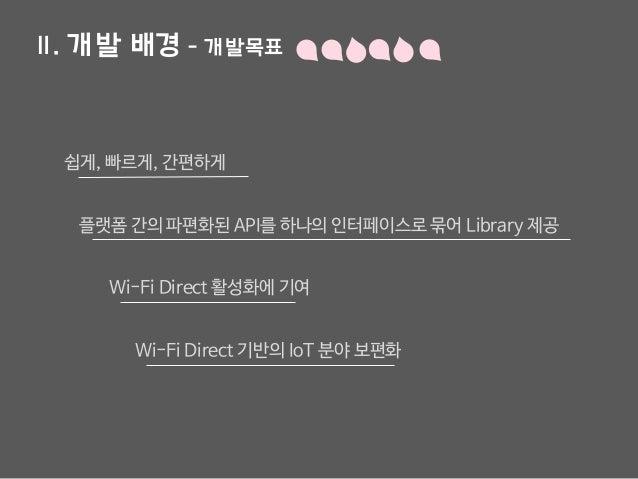 Ⅱ. 개발 배경 - 개발목표 Wi-Fi Direct 활성화에 기여 쉽게, 빠르게, 간편하게 플랫폼 간의 파편화된 API를 하나의 인터페이스로 묶어 Library 제공 Wi-Fi Direct 기반의 IoT 분야 보편화