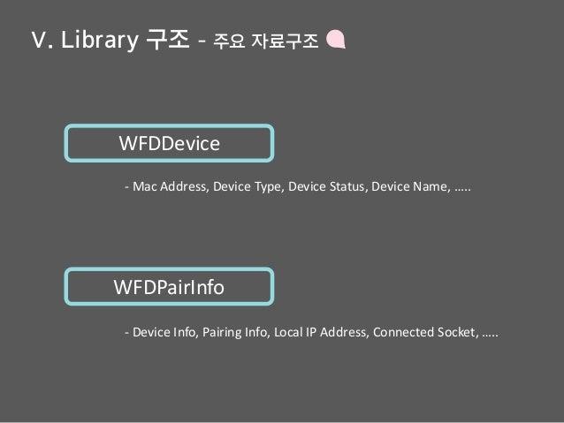 Ⅴ. Library 구조 - 주요 자료구조 WFDDevice WFDPairInfo - Mac Address, Device Type, Device Status, Device Name, ….. - Device Info, P...