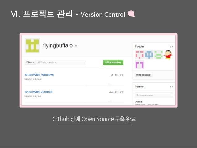 Ⅵ. 프로젝트 관리 - Version Control Github 상에 Open Source 구축 완료
