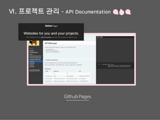 Ⅵ. 프로젝트 관리 - API Documentation Github Pages
