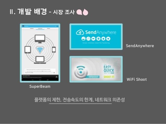 Ⅱ. 개발 배경 - 시장 조사 SuperBeam SendAnywhere 플랫폼의 제한, 전송속도의 한계, 네트워크 의존성 WiFi Shoot