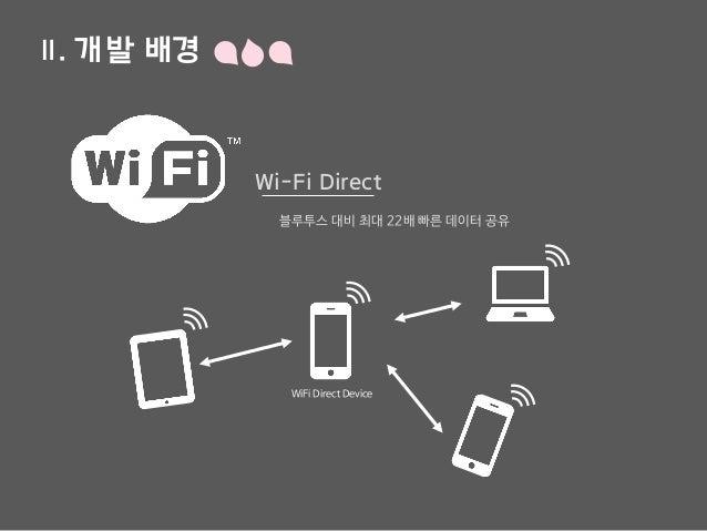 Ⅱ. 개발 배경 Wi-Fi Direct 블루투스 대비 최대 22배 빠른 데이터 공유 WiFi Direct Device